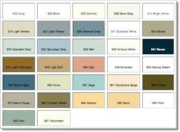 C Cure Grout Color Chart Acrylic Grout Mydiv Co