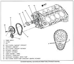 Diagram chevy 350 timing marks diagram chain replacement trans am engine tech s