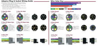 trailer 7 pin plug how to test trailer wiring pinterest wiring 7 Point Electrical Harness at How To Test 7 Point Wiring Harness