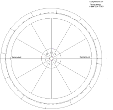 Astrological Natal Chart Wheel Ascendant Or Rising Signs