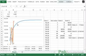 Abc Inventory Analysis Using Excel Charts Pakaccountants Com