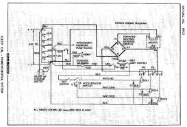ezgo gas wiring schematic wiring diagram ez go golf cart wiring diagram gas schematics and diagrams