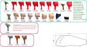 Shoe Foot Length Online Charts Collection