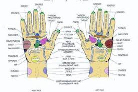 Hand Reflexology Chart Left Hand Reflexology Points On The Right And Left Hand A Wonderful