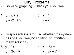 day problems solve by graphing check your solution