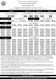 ตรวจหวย 1/06/63 รายงานสดผลสลากกินแบ่งรัฐบาลเต็มรูปแบบทุกรางวัล