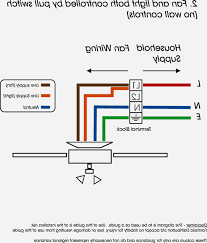 hampton bay ceiling fan wiring diagram gallery wiring diagram rh visithoustontexas org hampton bay ceiling fan