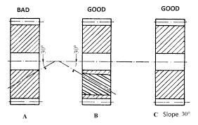 Helix Angle On Drawing Gears Tandwiel Info