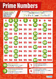 Prime Chart To 1000 Prime Numbers Maths Charts Gloss Paper Measuring 594 Mm