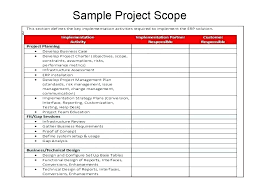 Website Project Plan Template Excel Management Word