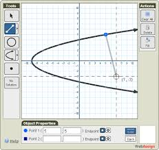 X And Y Graph Maker Answering Graphing Questions