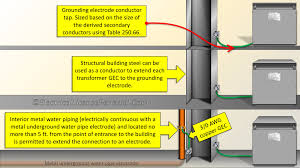 Grounding Electrode Conductor Size Chart 250 30 A 6 A Grounding Electrode Conductor Multiple