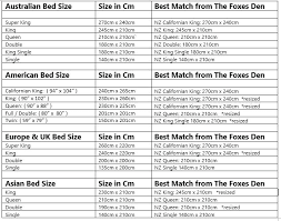 King Size Mattress Size Furniture Frame Sizes Metal Size Chart In