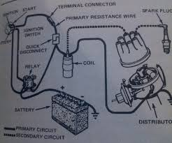 points and duraspark ignition systems info the ford torino page pic of the points and condenser