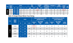 Franklin Electric Wire Sizing Chart Column By Column Single Phase Fuse Sizing Franklin Aid