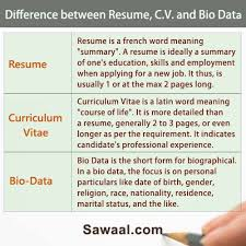 Do You Know The Differences Between Resume C V An Personal