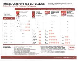 Toddler Medicine Dosage Chart Children U S Tylenol Dosage Chart For Infants Www