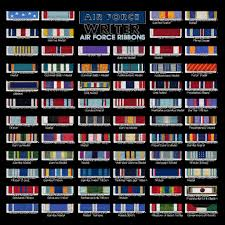 Us Air Force Medals Order Of Precedence Chart Air Force Ribbon Chart In Order Bedowntowndaytona Com