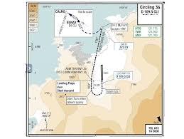 56 Proper Lukla Approach Chart