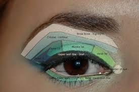 eye makeup diagram alt