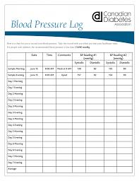 Printable Blood Pressure Log Create A Free Easy Template