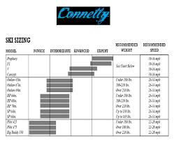 Water Ski Size Chart Amazon Com Seller Profile Wateroutfitters