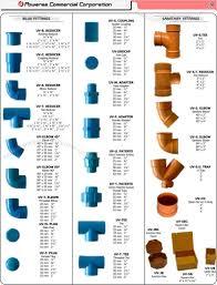 PVC Plumbing Sanitary Fittings Piping Philippines