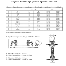 Skate Plate Sizing Chart Standard And Short Printable