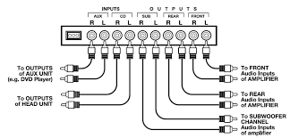 wiring diagram for car audio equalizer wiring car eq wiring diagram car wiring diagrams online