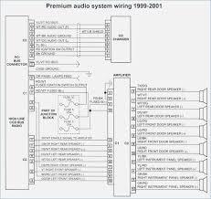 radio wiring diagram 1992 jeep cherokee fasett info 1998 jeep cherokee stereo wiring diagram 2001 jeep cherokee radio wiring diagram as well as jeep radio