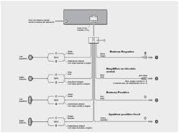 sony cdx gt54uiw wiring diagram wonderfully sony cdx gt310 wiring wiring diagram squished of sony related post