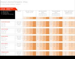 Veracious Dvc Point Chart 2009 Bay Lake Tower Points Chart