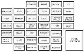 corolla fuse box diagram image wiring kia cadenza mk1 fl 2014 2015 fuse box diagram auto genius on 2014 corolla fuse box