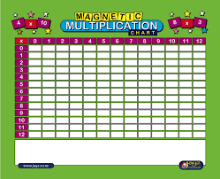 multiplication magnetic learning chart