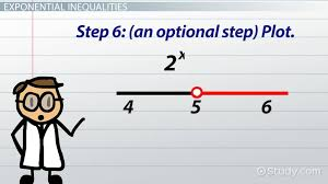 how to solve logarithmic exponential inequalities