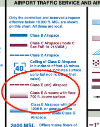 Class G Airspace Sectional Chart Airspace Flight Question San Francisco Dji Phantom Drone