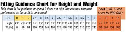Mitsuboshi Belt Size Chart Meijin Size Page