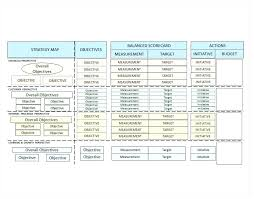 employee performance scorecard template excel employee performance scorecard template excel balanced example free