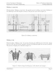 prassl w l drilling engineer figure 2 2 hoisting systemchapter 2 page 8 17 curtin university of technology master
