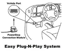 ram 1500 2500 3500 plug n play 2013 2015 amp research power step wiring harness at Amp Research Wiring Diagram