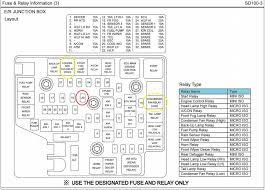 hyundai entourage wiring diagram wiring diagram for you • hyundai entourage fuse box diagram wiring diagram rh 10 18 2 restaurant freinsheimer hof de
