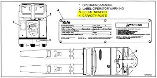 yale lift truck wiring diagram images glc050 wiring diagram yale wiring diagrams for car or truck