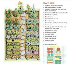 Small Picture Vegetable Garden Design Layout Garden Design Ideas