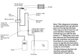 zex dry nitrous wiring diagram great installation of wiring diagram • nitrous guide a good place to start if you re looking into nitrous rh s2ki com nitrous purge solenoid wiring diagram single stage nitrous wiring