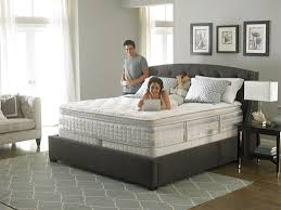how to pick out a mattress. Wonderful Mattress First You Should Understand That I Have Never Been Anywhere Near A Mattress  Store Before In My Life In Fact Thought Would Be The Proud Owner Of  And How To Pick Out A Mattress