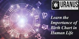 Best Astrology App Stamatis Sarris