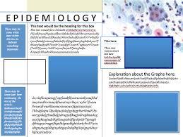 Informational Poster Sample Layout Informational Poster Template Samples Instructional Design