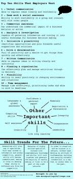 Common Resume Skills Unique Resume Design Resumes Are The Most Important Financial Documents