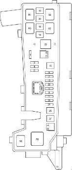 2003-2009 Toyota Avensis (T250) Fuse Box Diagram » Fuse Diagram