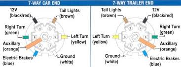 truck hitch wiring diagram wiring Ford 7 Way Trailer Wiring Diagram Bargman 7-Way Wiring Diagram